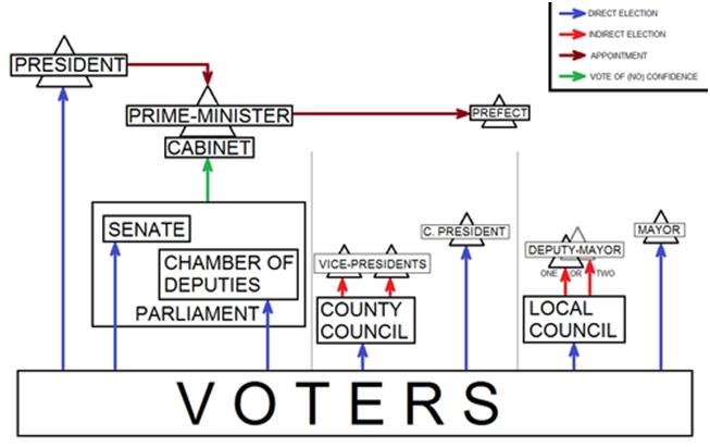voters2